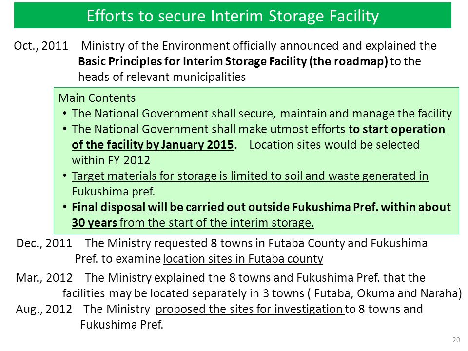 Oct., 2011 Ministry of the Environment officially announced and explained the Basic Principles for Interim Storage Facility (the roadmap) to the heads of relevant municipalities Dec., 2011 The Ministry requested 8 towns in Futaba County and Fukushima Pref.