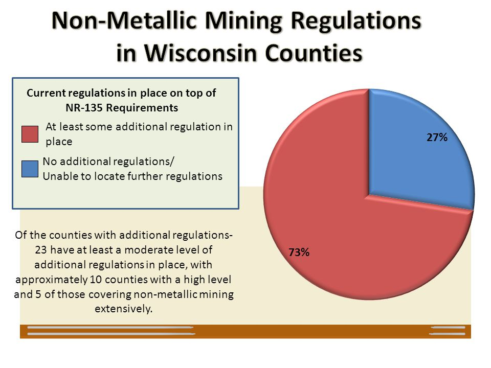 No additional regulations/ Unable to locate further regulations At least some additional regulation in place Current regulations in place on top of NR-135 Requirements Of the counties with additional regulations- 23 have at least a moderate level of additional regulations in place, with approximately 10 counties with a high level and 5 of those covering non-metallic mining extensively.