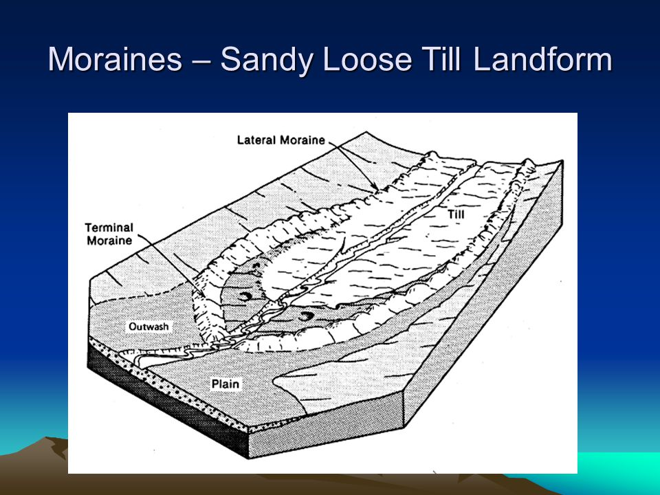 Moraines – Sandy Loose Till Landform