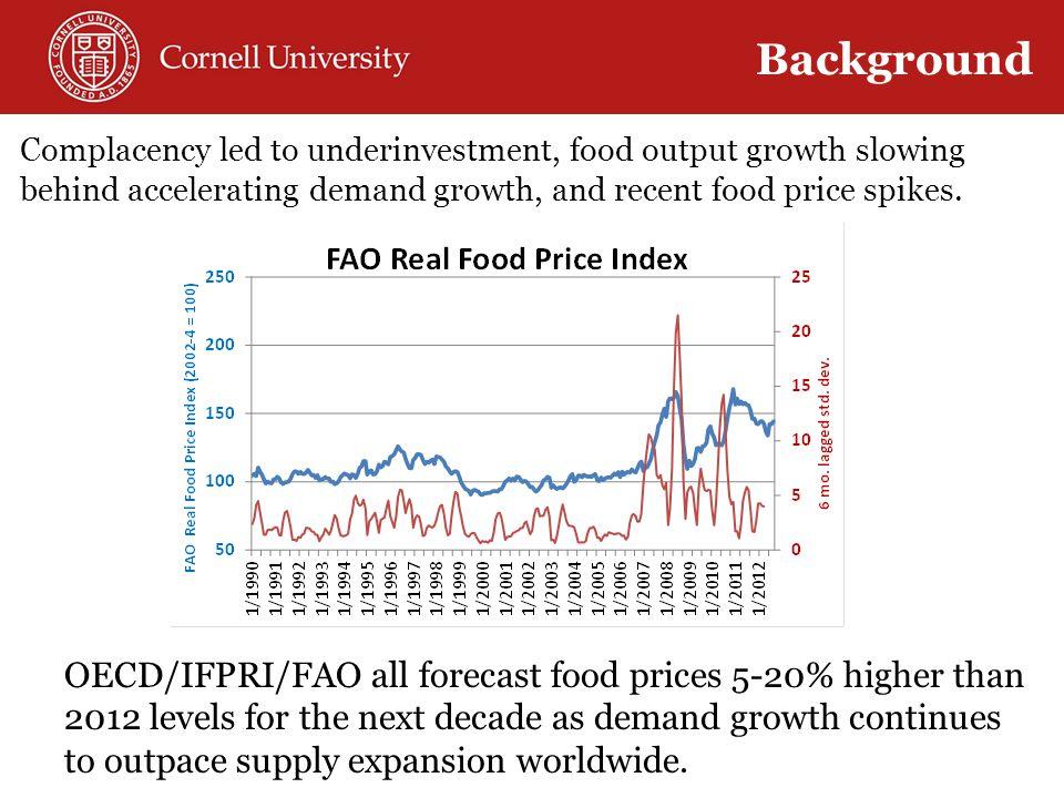 High Food Prices Associated w/ Social Unrest High food prices are (causally?) assoc w/ social unrest/ food riots (Bellemare 2011, Lagi et al.