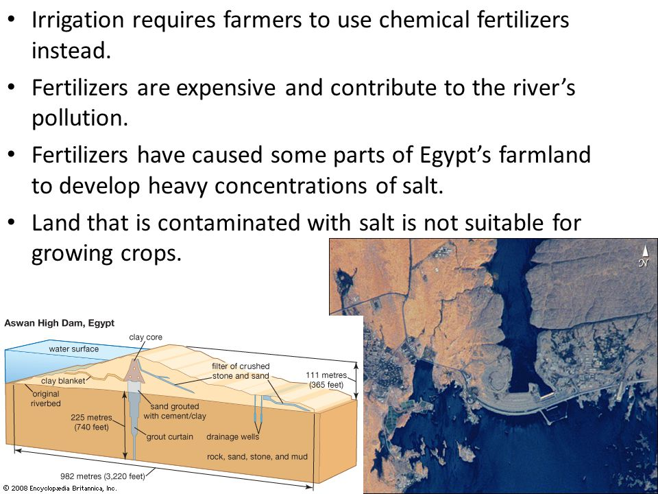 Irrigation requires farmers to use chemical fertilizers instead. Fertilizers are expensive and contribute to the river's pollution. Fertilizers have c