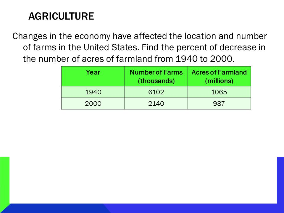 AGRICULTURE Changes in the economy have affected the location and number of farms in the United States.