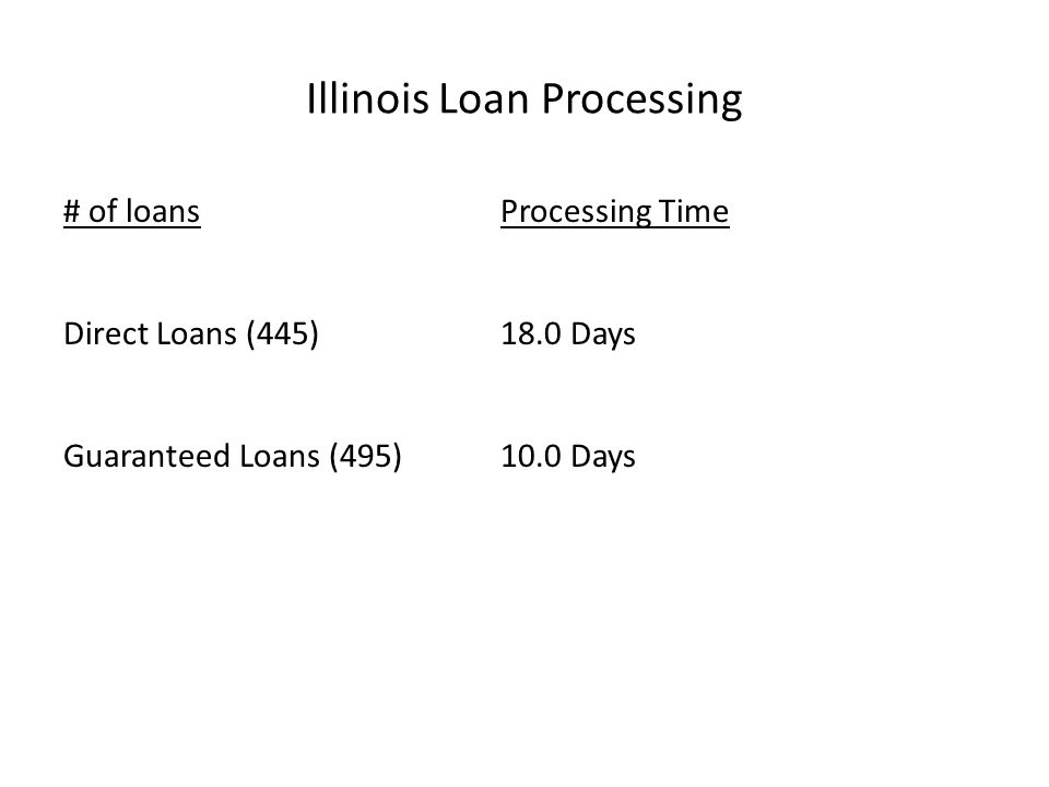 Illinois Loan Processing # of loansProcessing Time Direct Loans (445)18.0 Days Guaranteed Loans (495)10.0 Days