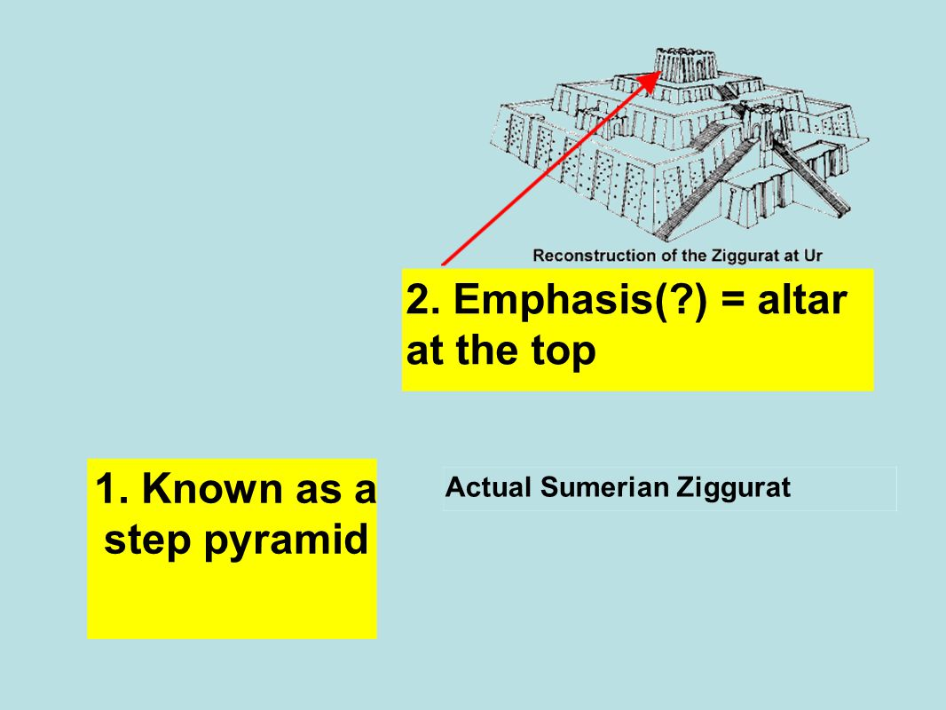 1. Known as a step pyramid 2. Emphasis( ) = altar at the top Actual Sumerian Ziggurat