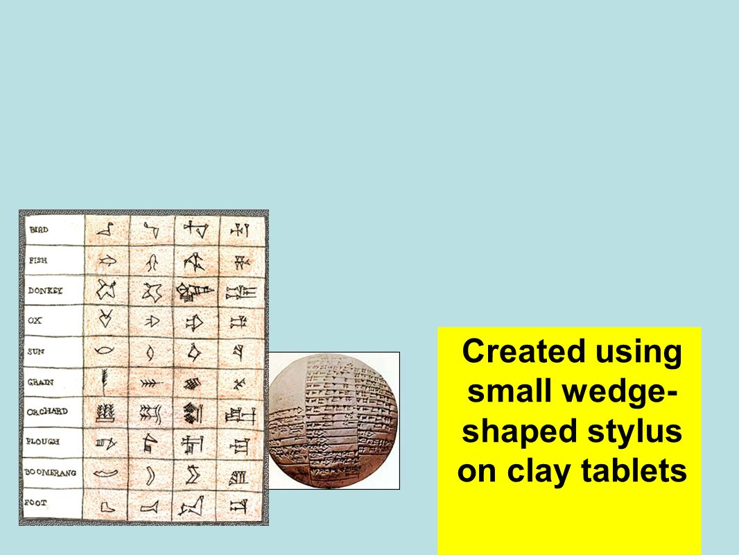 Examples Created using small wedge- shaped stylus on clay tablets