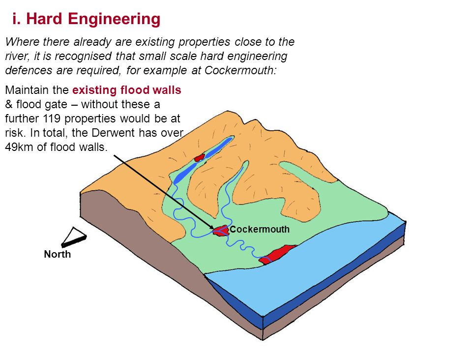 i. Hard Engineering Where there already are existing properties close to the river, it is recognised that small scale hard engineering defences are re