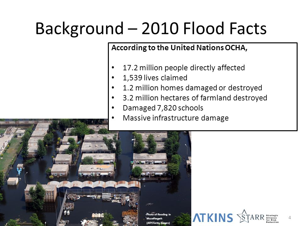 Background – 2010 Flood Facts 4 According to the United Nations OCHA, 17.2 million people directly affected 1,539 lives claimed 1.2 million homes damaged or destroyed 3.2 million hectares of farmland destroyed Damaged 7,820 schools Massive infrastructure damage Photo of flooding in Muzaffargarh (AFP/Getty Images)