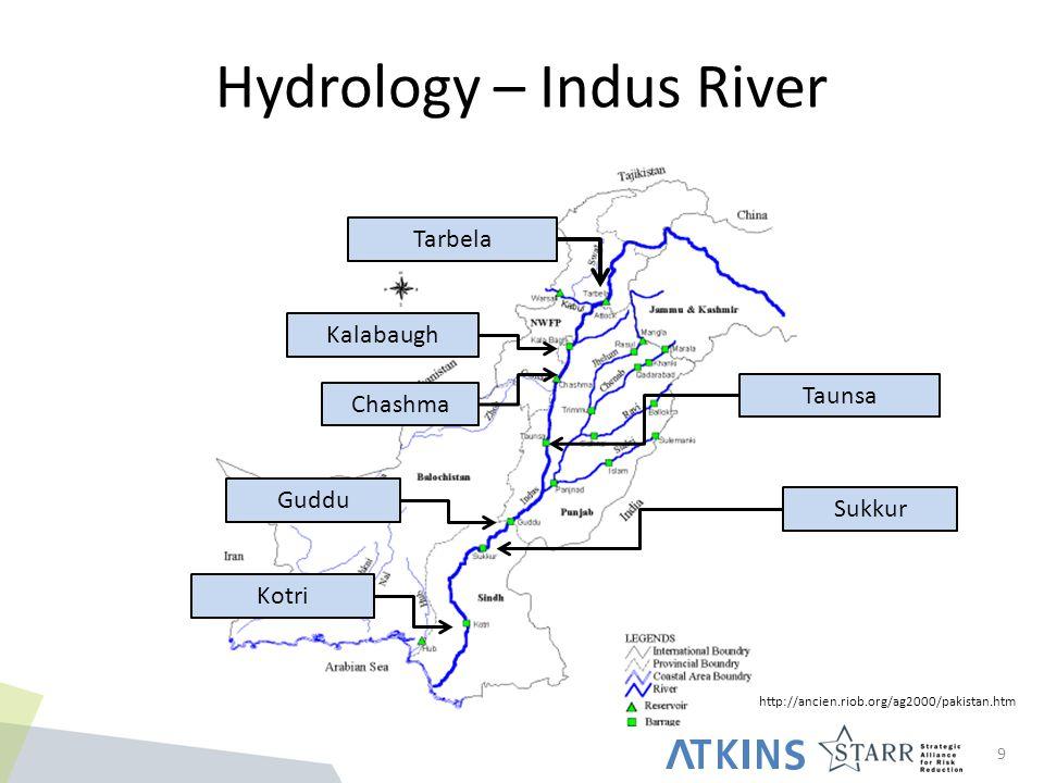 9 Tarbela Kalabaugh Guddu Sukkur Kotri Taunsa Chashma Hydrology – Indus River http://ancien.riob.org/ag2000/pakistan.htm