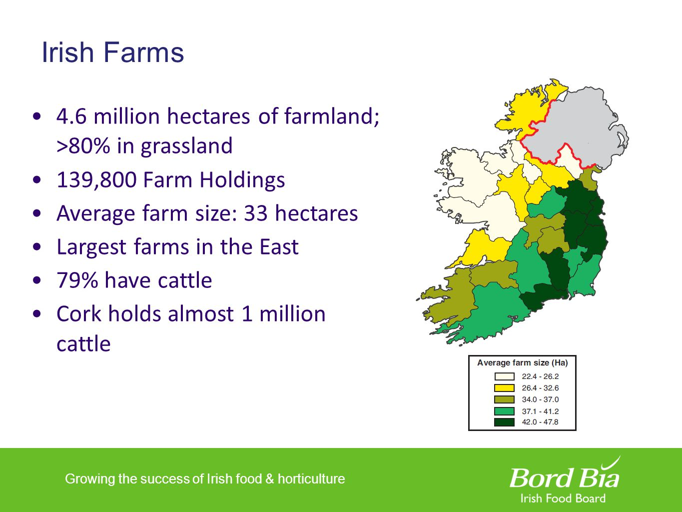 Growing the success of Irish food & horticulture Irish Farms 4.6 million hectares of farmland; >80% in grassland 139,800 Farm Holdings Average farm size: 33 hectares Largest farms in the East 79% have cattle Cork holds almost 1 million cattle