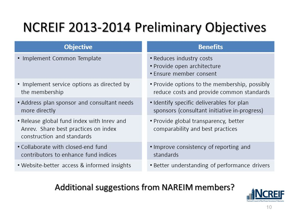 NCREIF 2013-2014 Preliminary Objectives Objective Implement Common Template Implement service options as directed by the membership Address plan spons