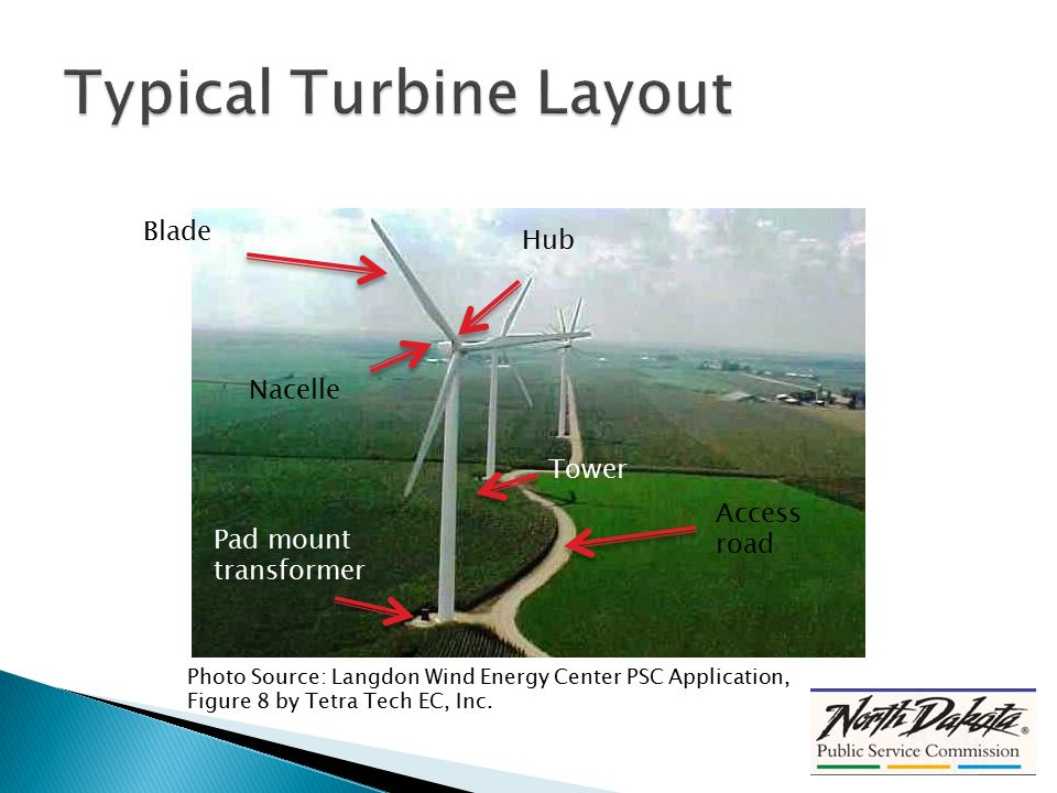 Photo Source: Langdon Wind Energy Center PSC Application, Figure 8 by Tetra Tech EC, Inc. Blade Hub Nacelle Pad mount transformer Access road Tower