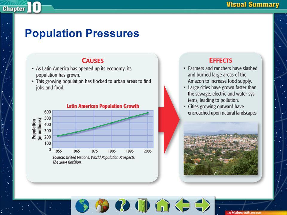 VS 2 Population Pressures