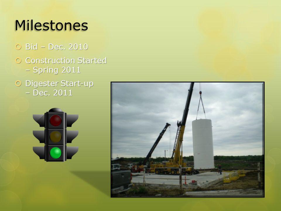 Milestones  Bid – Dec. 2010  Construction Started – Spring 2011  Digester Start-up – Dec. 2011