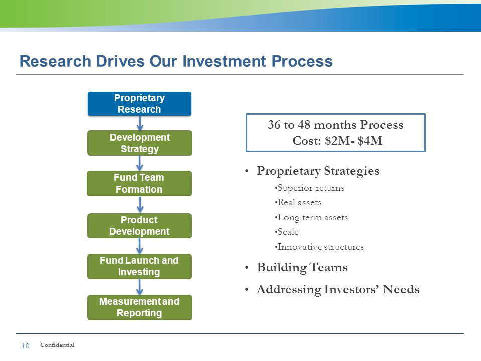 Research Drives Our Investment Process 10 Development Strategy Proprietary Research Product Development Fund Launch and Investing Measurement and Reporting Fund Team Formation Proprietary Strategies Superior returns Real assets Long term assets Scale Innovative structures Building Teams Addressing Investors' Needs 36 to 48 months Process Cost: $2M- $4M Confidential