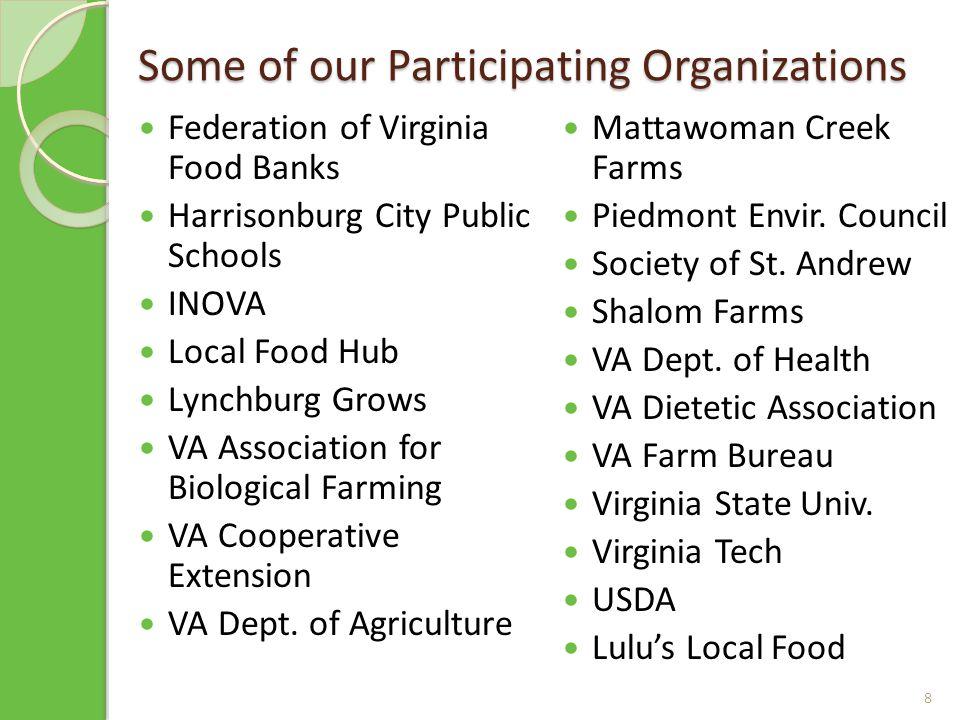 Some of our Participating Organizations Federation of Virginia Food Banks Harrisonburg City Public Schools INOVA Local Food Hub Lynchburg Grows VA Association for Biological Farming VA Cooperative Extension VA Dept.
