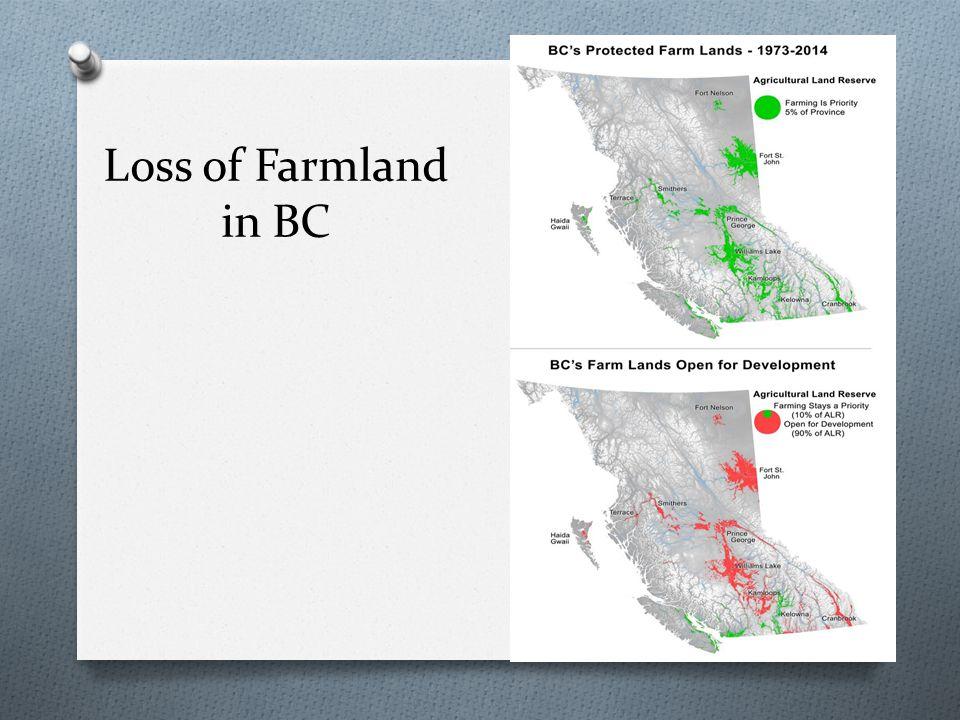 Loss of Farmland in BC