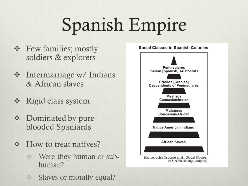 Spanish Empire  Few families; mostly soldiers & explorers  Intermarriage w/ Indians & African slaves  Rigid class system  Dominated by pure- blooded Spaniards  How to treat natives.