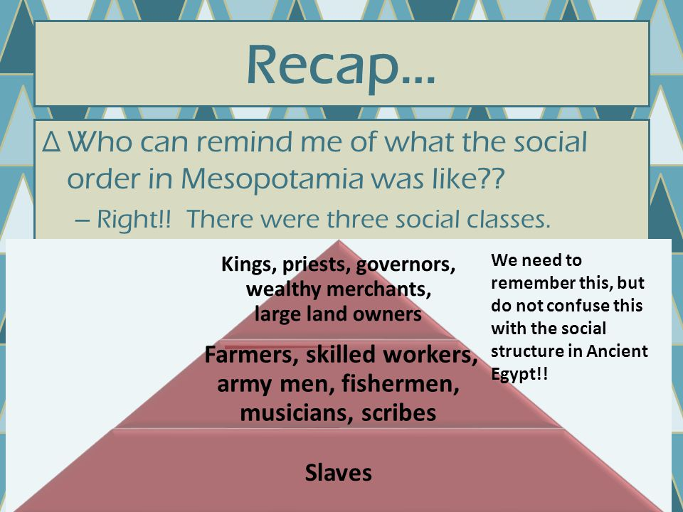 Recap… ∆Who can remind me of what the social order in Mesopotamia was like?.