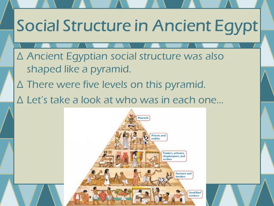 Osiris, Isis, and Horus ∆Other popular Egyptian gods were Osiris, Isis, and Horus.