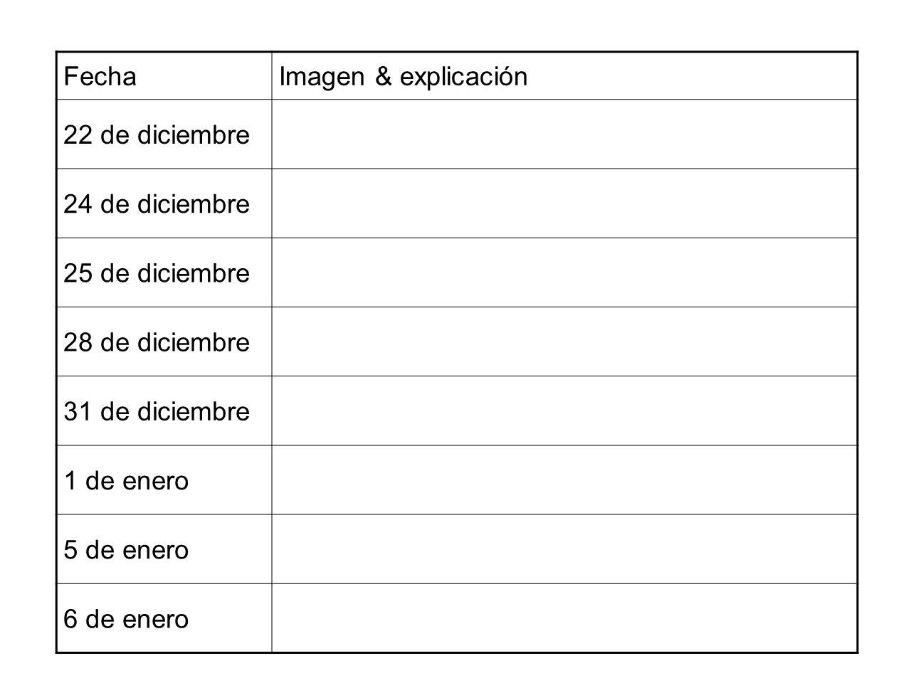 FechaImagen & explicación 22 de diciembre 24 de diciembre 25 de diciembre 28 de diciembre 31 de diciembre 1 de enero 5 de enero 6 de enero