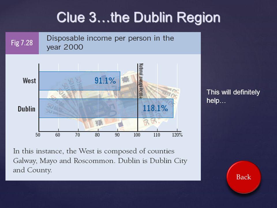 Clue 3…the Dublin Region This will definitely help…