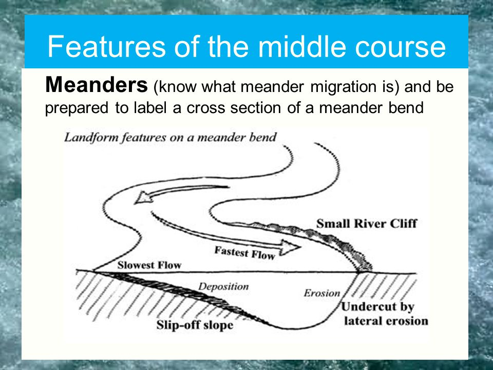 Features of the middle course Meanders (know what meander migration is) and be prepared to label a cross section of a meander bend