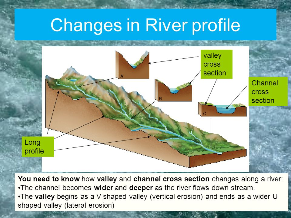 Changes in River profile You need to know how valley and channel cross section changes along a river: The channel becomes wider and deeper as the river flows down stream.