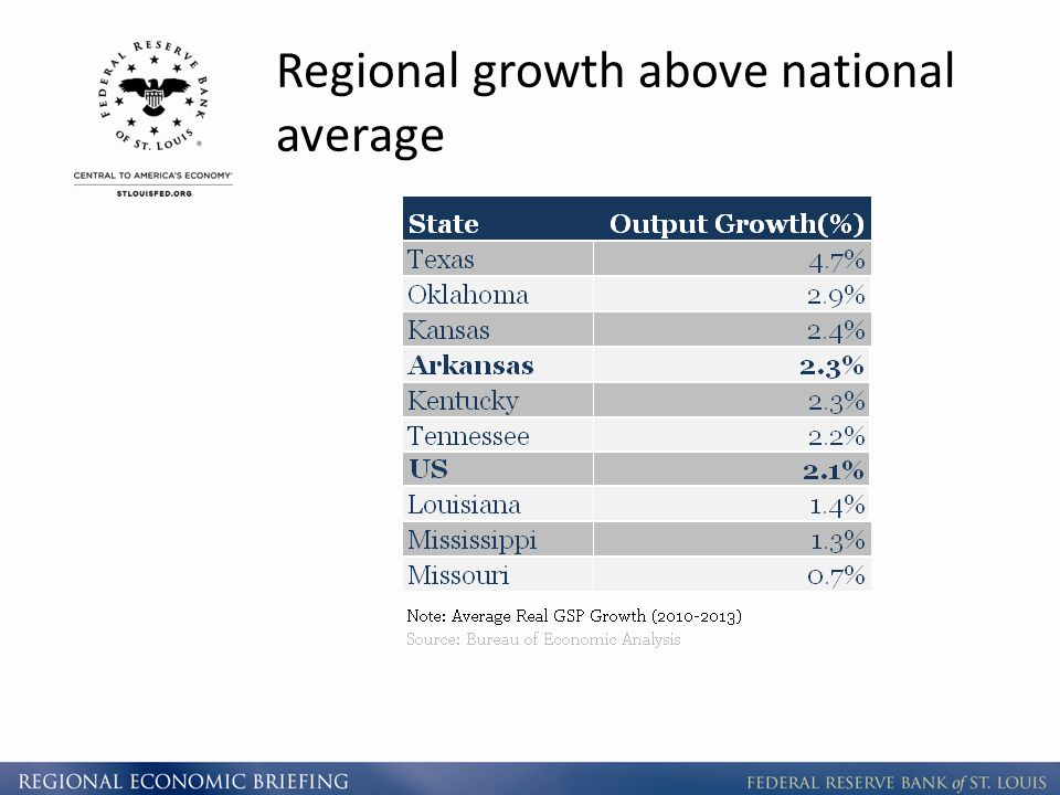 Regional growth above national average