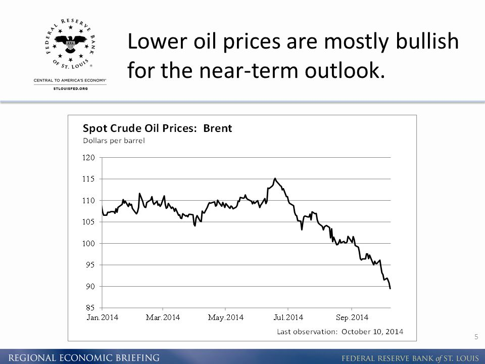 Lower oil prices are mostly bullish for the near-term outlook. 5