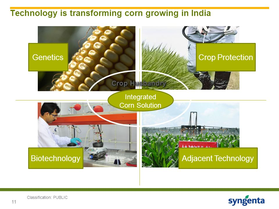 11 Technology is transforming corn growing in India Genetics Biotechnology Crop Protection Adjacent Technology Integrated Corn Solution Classification: Public Classification: PUBLIC Crop Husbandry