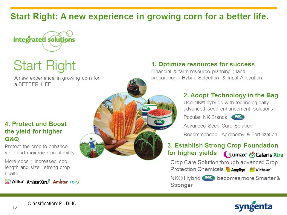12 Start Right: A new experience in growing corn for a better life.