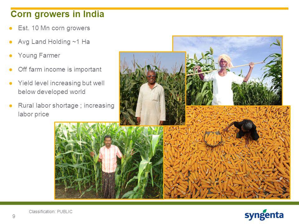 9 Corn growers in India ●Est.
