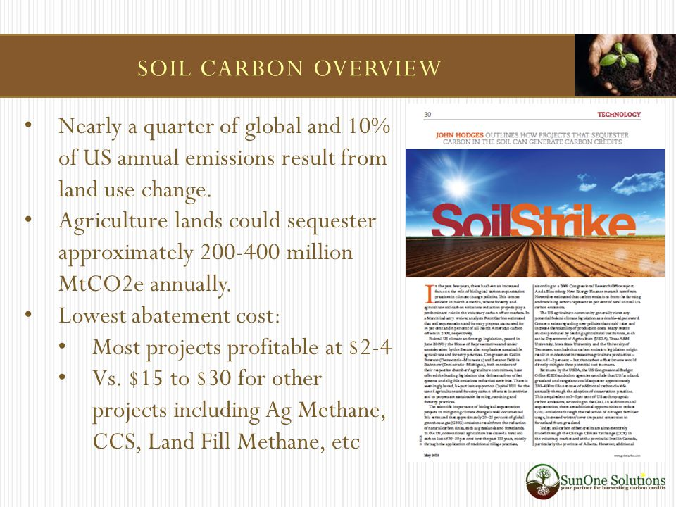 SOIL CARBON OVERVIEW Nearly a quarter of global and 10% of US annual emissions result from land use change.