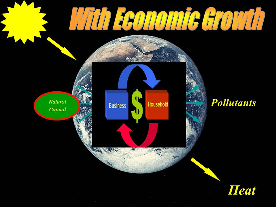 Heat Natural Capital Pollutants Natural Capital