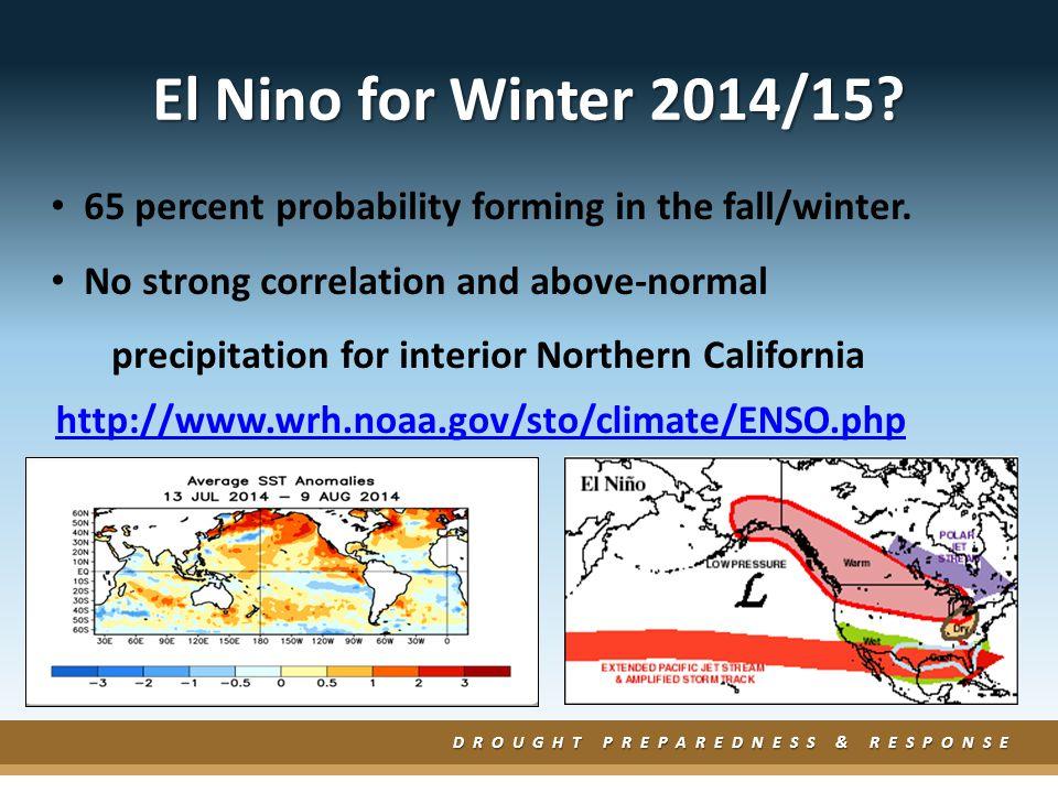 DROUGHT PREPAREDNESS & RESPONSE El Nino for Winter 2014/15.
