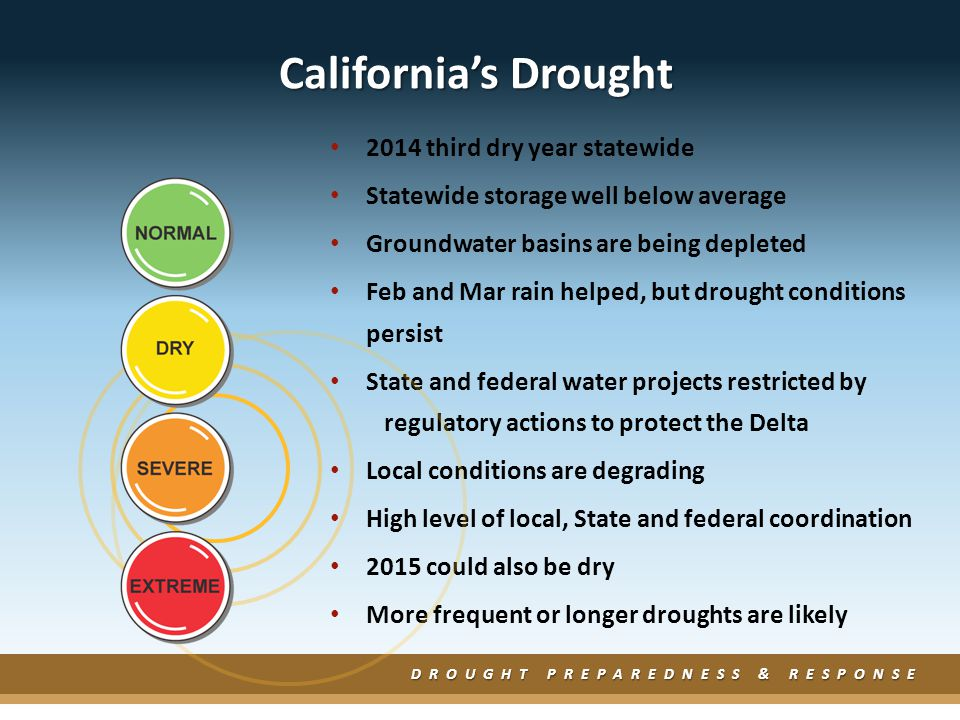 DROUGHT PREPAREDNESS & RESPONSE Improved Conditions in Spring Some Increased Supply Scaled Back Requests for Modified Delta Standards Limited Operational Flexibility Water Transfers Emergency Drought Barrier Installation on Hold