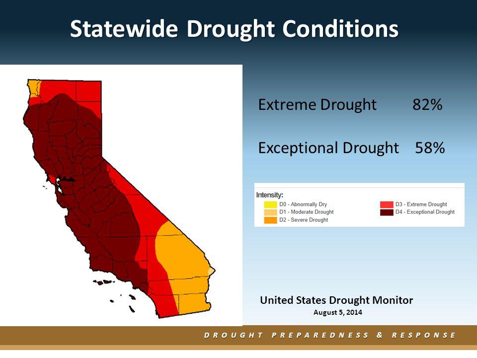 Drought Impacts: 18 Counties in a State of Emergency due to Drought Glenn Inyo Kern Kings Lake Madera Mendocino Merced Modoc San Joaquin San Luis Obispo Santa Barbara Siskiyou Sonoma Sutter Tulare Tuolumne Yuba