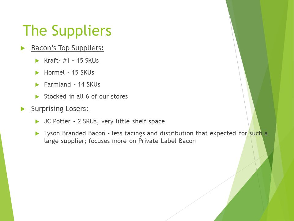 The Suppliers  Bacon's Top Suppliers:  Kraft- #1 – 15 SKUs  Hormel – 15 SKUs  Farmland – 14 SKUs  Stocked in all 6 of our stores  Surprising Losers:  JC Potter – 2 SKUs, very little shelf space  Tyson Branded Bacon – less facings and distribution that expected for such a large supplier; focuses more on Private Label Bacon