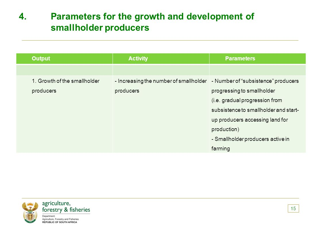 4.Parameters for the growth and development of smallholder producers OutputActivityParameters 1.
