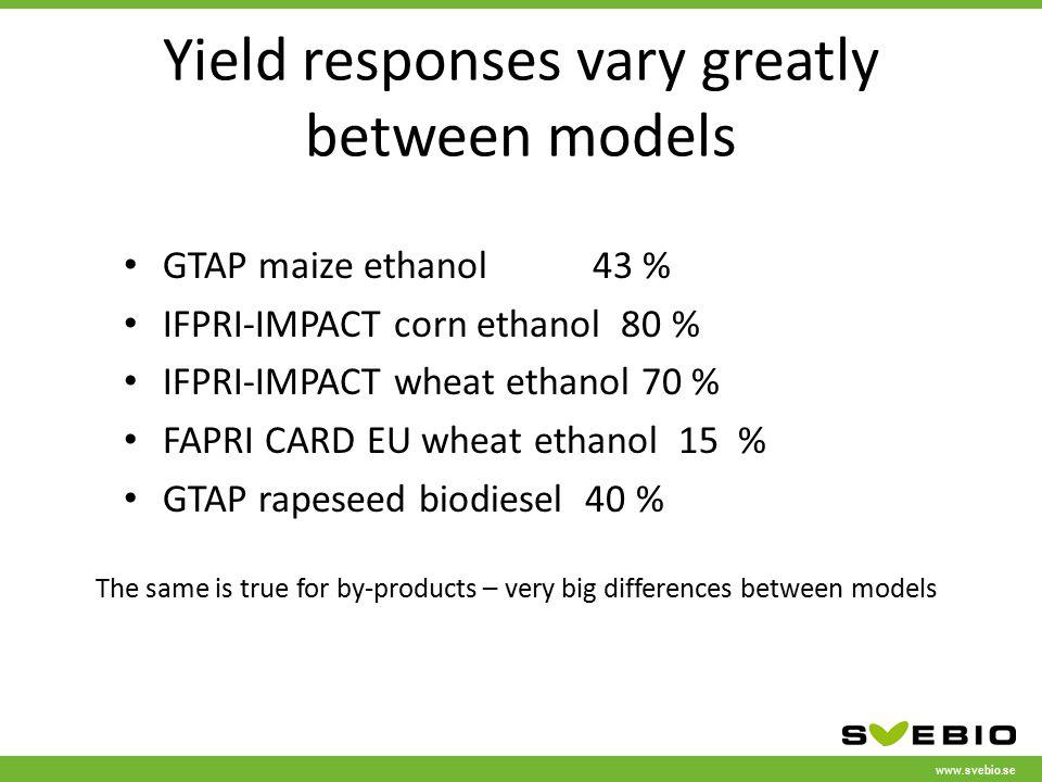 www.svebio.se Yield responses vary greatly between models GTAP maize ethanol43 % IFPRI-IMPACT corn ethanol 80 % IFPRI-IMPACT wheat ethanol 70 % FAPRI