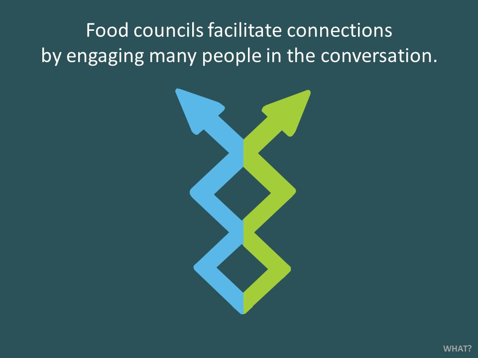 Food councils facilitate connections by engaging many people in the conversation. WHAT?