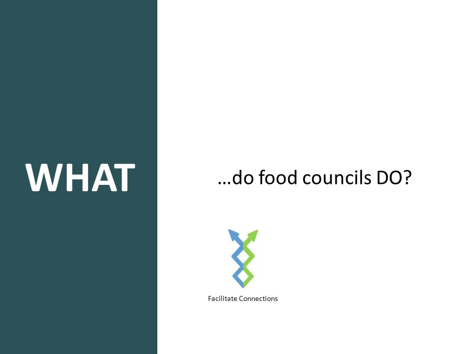 WHAT …do food councils DO? Facilitate Connections