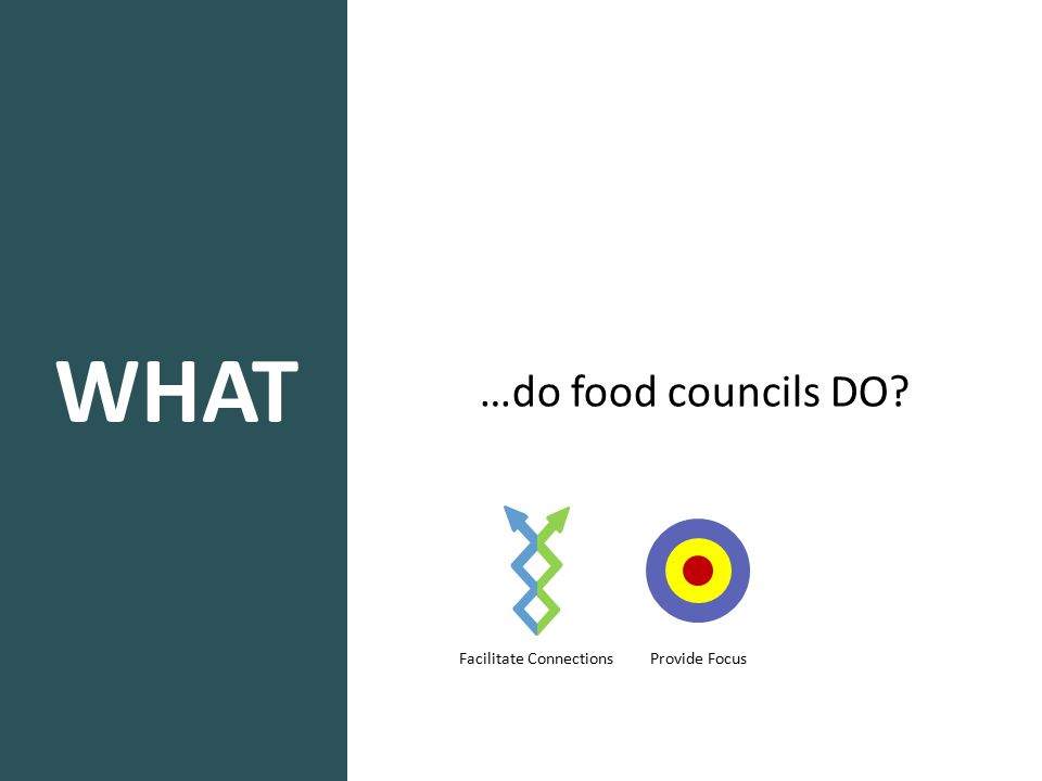 WHAT …do food councils DO? Facilitate Connections Provide Focus