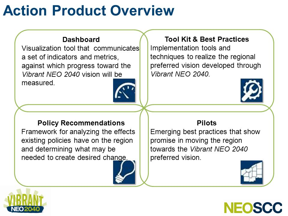 Dashboard Visualization tool that communicates a set of indicators and metrics, against which progress toward the Vibrant NEO 2040 vision will be measured.