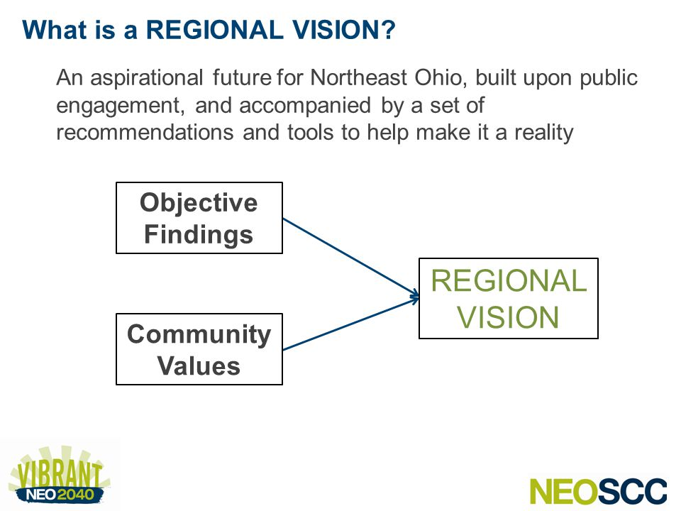 7 Vision Recommendation Preserve our natural areas for future generations, provide outdoor recreation opportunities, and develop a regional approach to protecting air, water, and soil quality