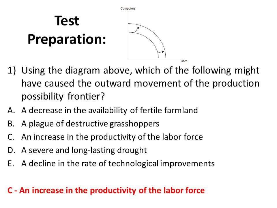Test Preparation: 1)Using the diagram above, which of the following might have caused the outward movement of the production possibility frontier? A.A