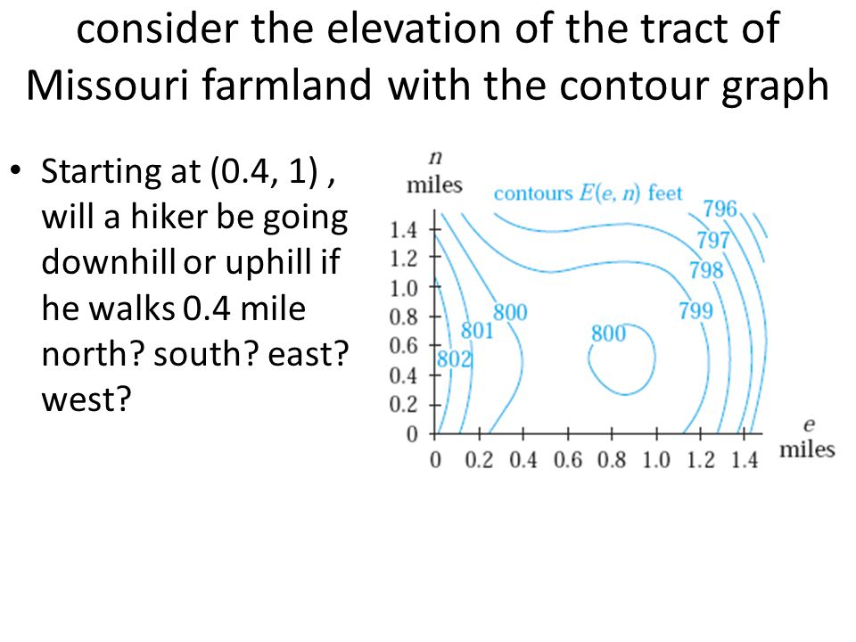 consider the elevation of the tract of Missouri farmland with the contour graph Starting at (0.4, 1), will a hiker be going downhill or uphill if he walks 0.4 mile north.