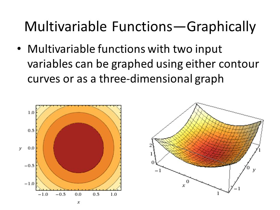 Multivariable Functions—Graphically Multivariable functions with two input variables can be graphed using either contour curves or as a three-dimensional graph