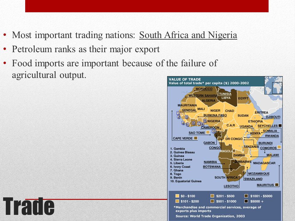 Trade Most important trading nations: South Africa and Nigeria Petroleum ranks as their major export Food imports are important because of the failure of agricultural output.