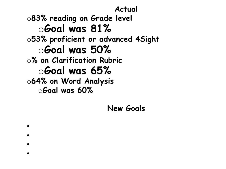 Actual o 83% reading on Grade level o Goal was 81% o 53% proficient or advanced 4Sight o Goal was 50% o % on Clarification Rubric o Goal was 65% o 64% on Word Analysis o Goal was 60% New Goals